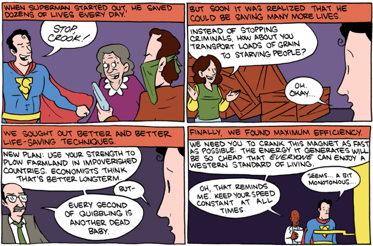 Credit Picture: SMBC and 80000hours